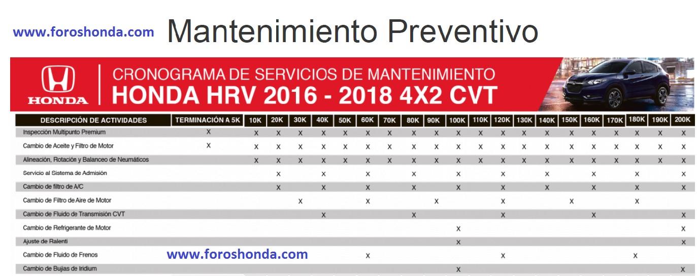 cronograma de mantenimiento HRV 16+.jpg